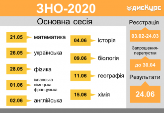 /Files/images/2019-2020/zima/rozklad-ZNO.png